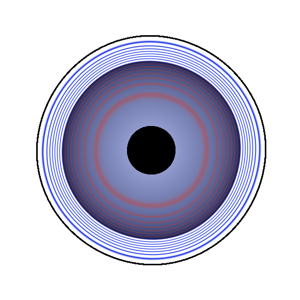 sphere small radius