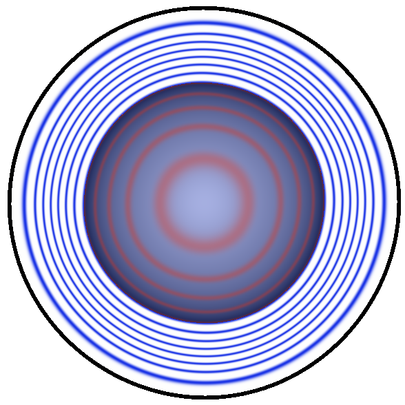 sphere big radius