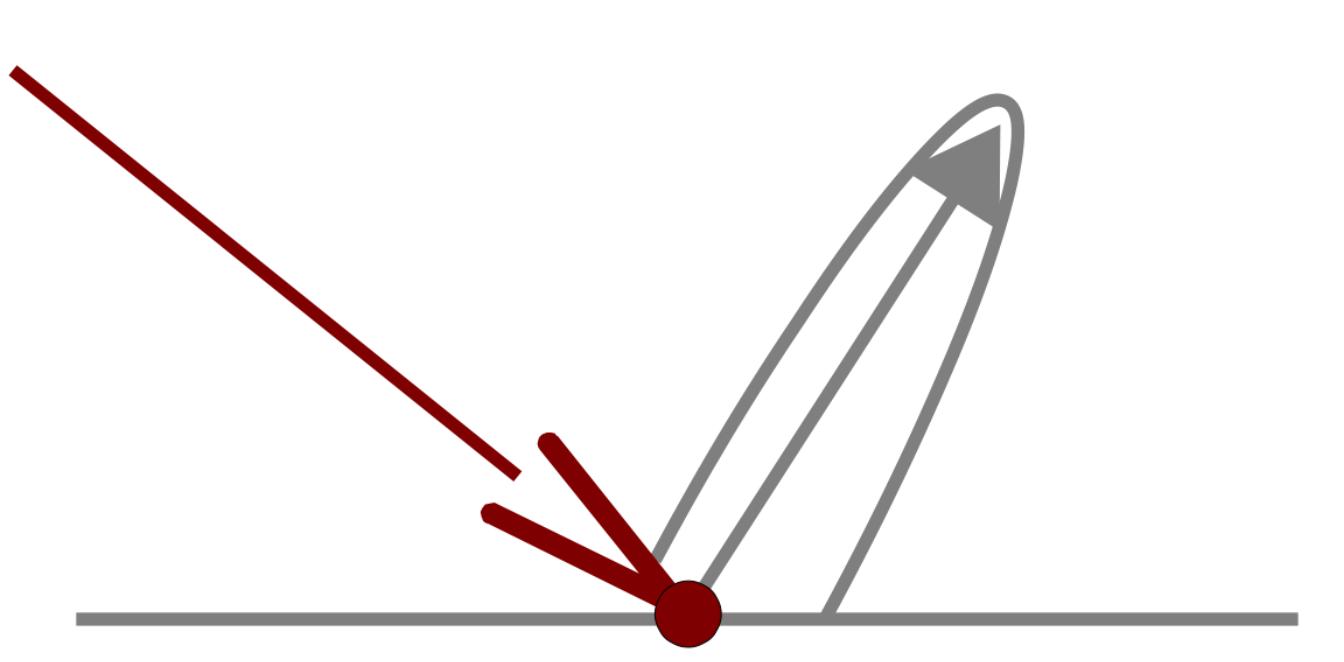 Phong illumination model (cheat sheet) - Rodolphe Vaillant's